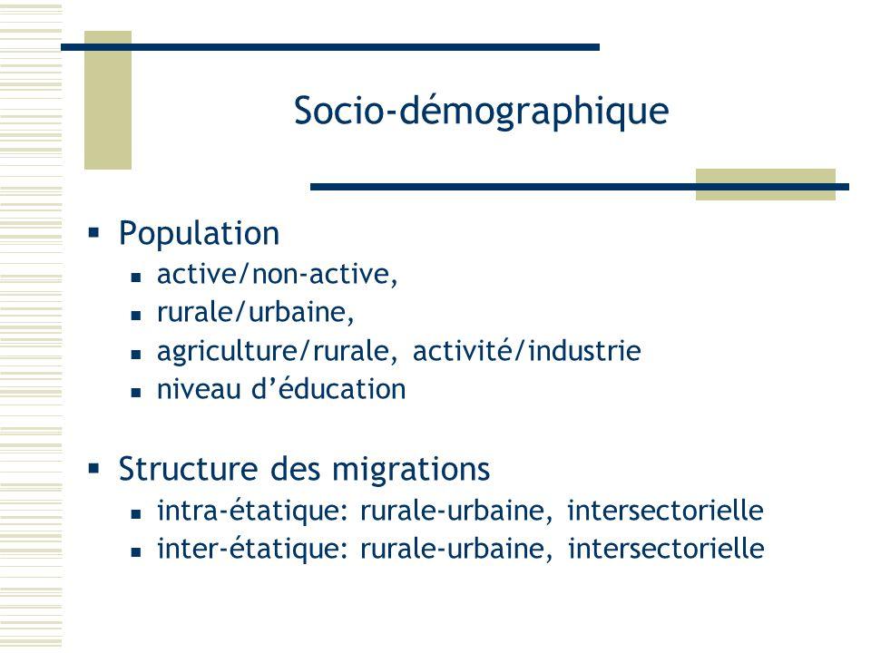 Socio-démographique Population Structure des migrations