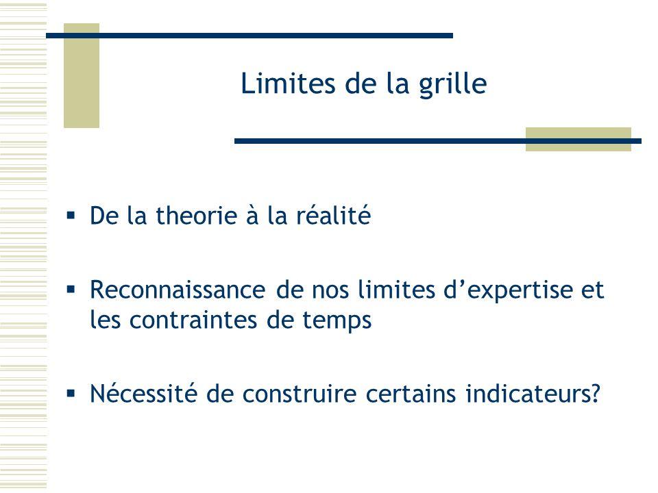 Limites de la grille De la theorie à la réalité