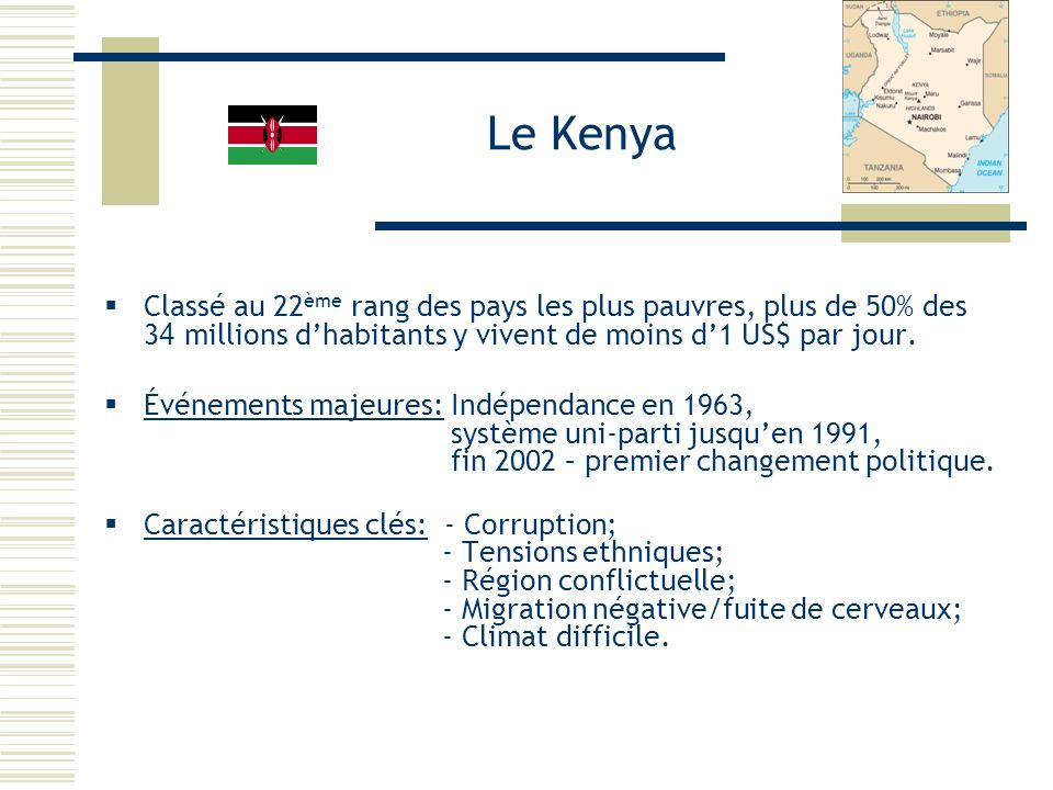 Le Kenya Classé au 22ème rang des pays les plus pauvres, plus de 50% des 34 millions d'habitants y vivent de moins d'1 US$ par jour.