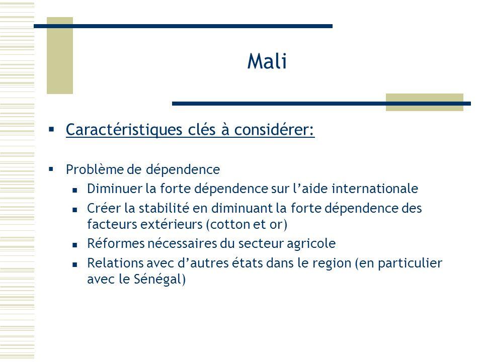 Mali Caractéristiques clés à considérer: Problème de dépendence