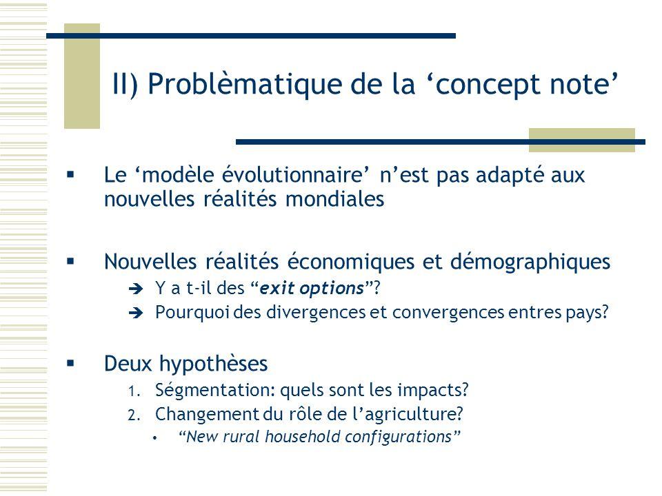 II) Problèmatique de la 'concept note'
