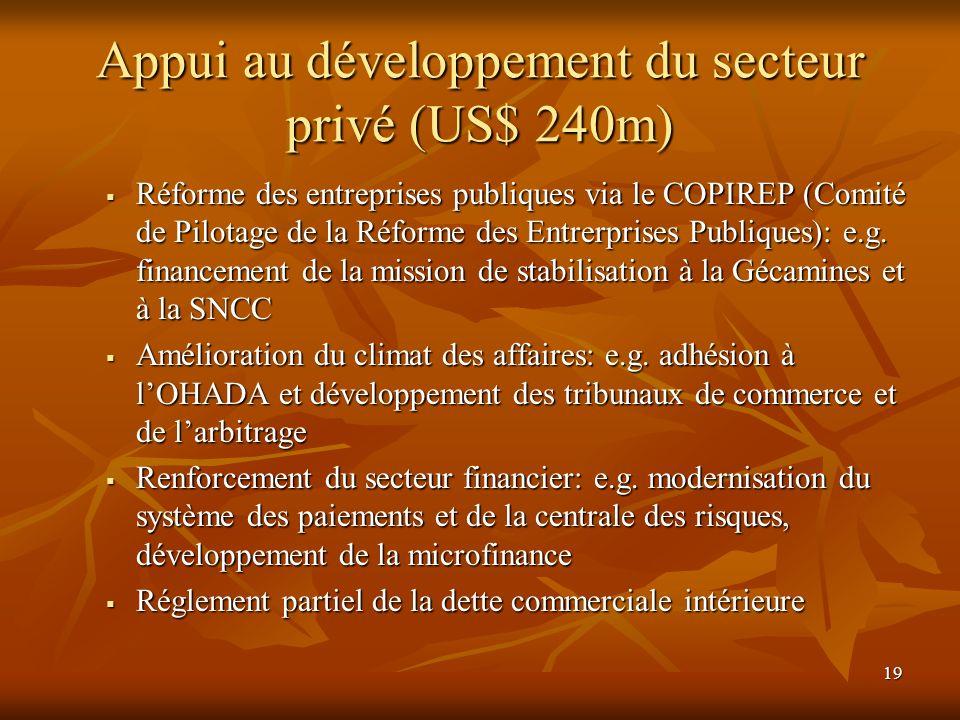 Appui au développement du secteur privé (US$ 240m)