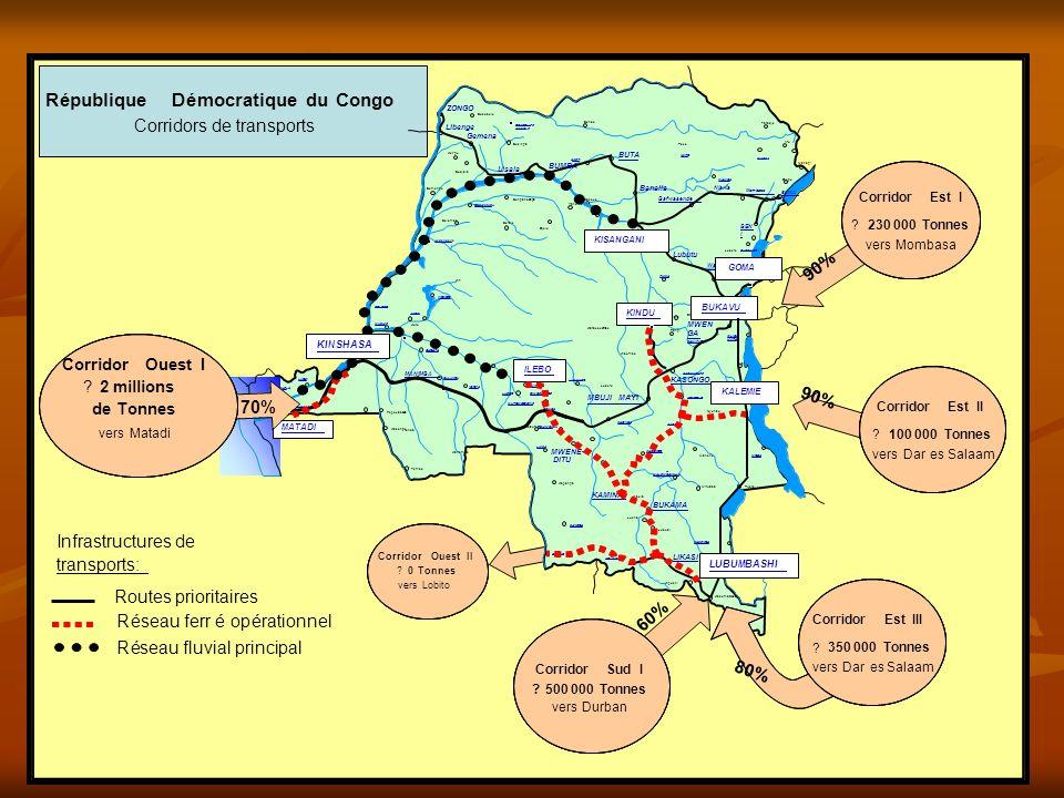 R é publique D é mocratique du Congo Corridors de transports 90% 90%