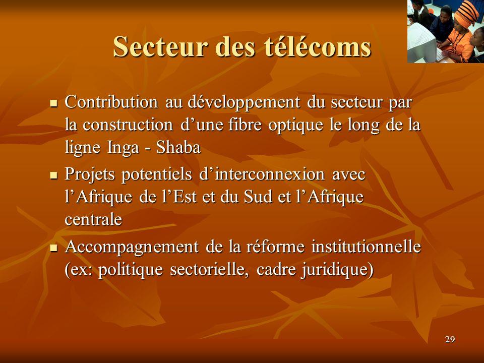 Secteur des télécoms Contribution au développement du secteur par la construction d'une fibre optique le long de la ligne Inga - Shaba.