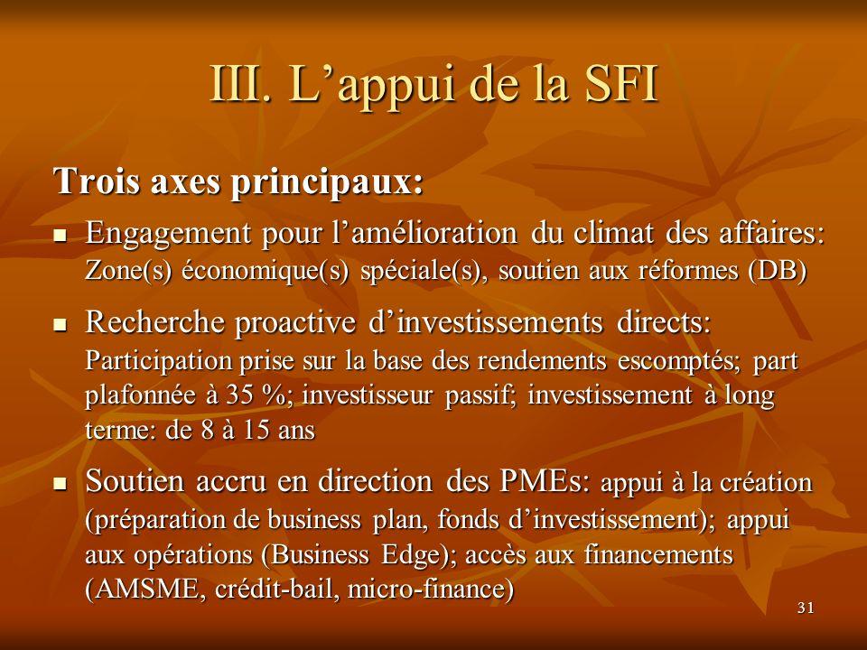 III. L'appui de la SFI Trois axes principaux: