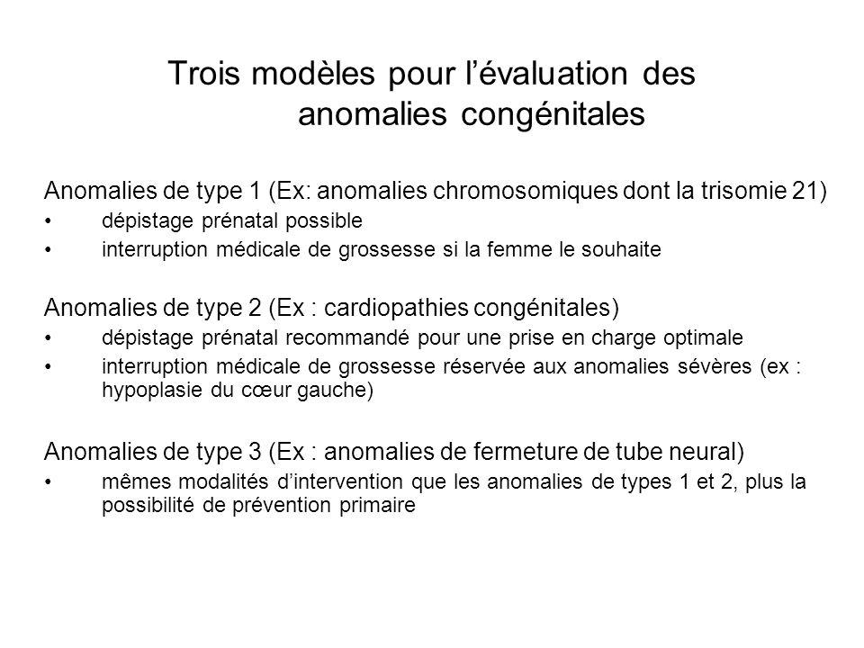 Trois modèles pour l'évaluation des anomalies congénitales