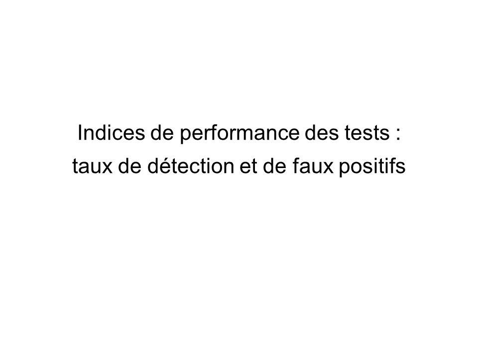 Indices de performance des tests : taux de détection et de faux positifs