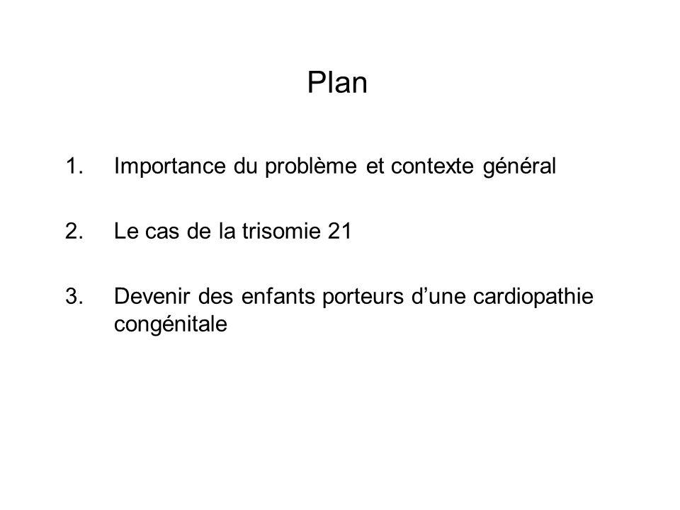 Plan Importance du problème et contexte général