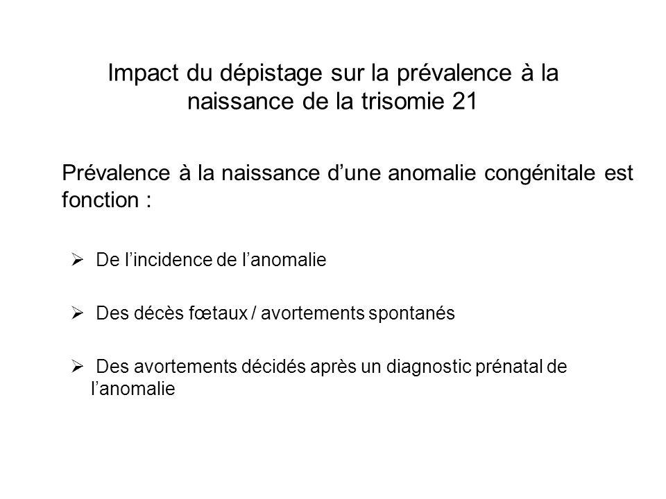 Impact du dépistage sur la prévalence à la naissance de la trisomie 21