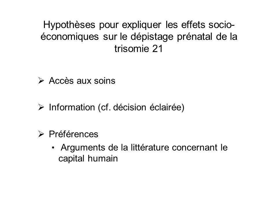 Hypothèses pour expliquer les effets socio-économiques sur le dépistage prénatal de la trisomie 21