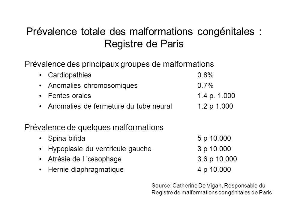 Prévalence totale des malformations congénitales : Registre de Paris