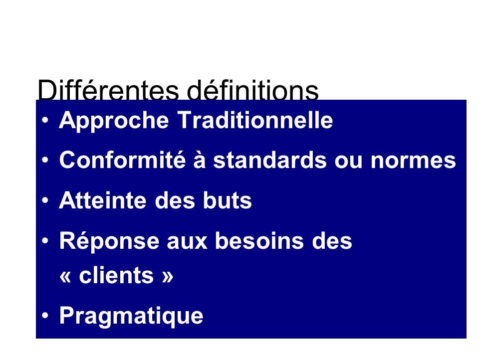 Différentes définitions