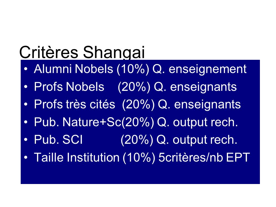 Critères Shangai Alumni Nobels (10%) Q. enseignement