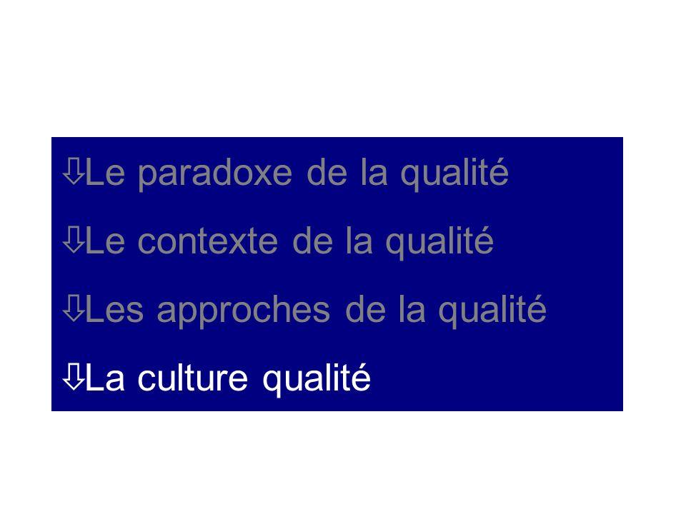 Le paradoxe de la qualité