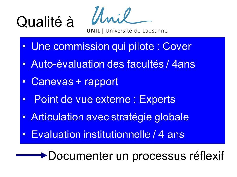 Qualité à Documenter un processus réflexif