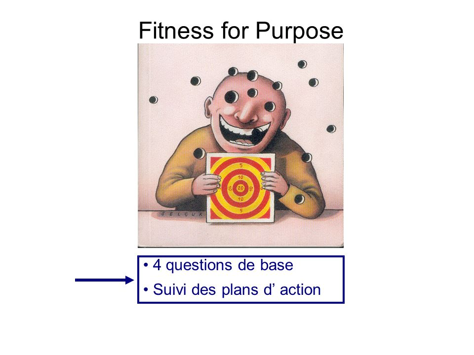 Fitness for Purpose 4 questions de base Suivi des plans d' action