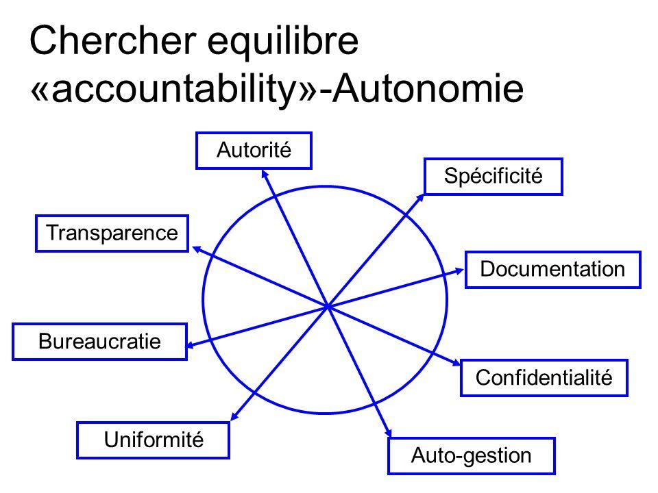 Chercher equilibre «accountability»-Autonomie
