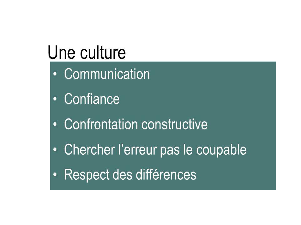 Une culture Communication Confiance Confrontation constructive