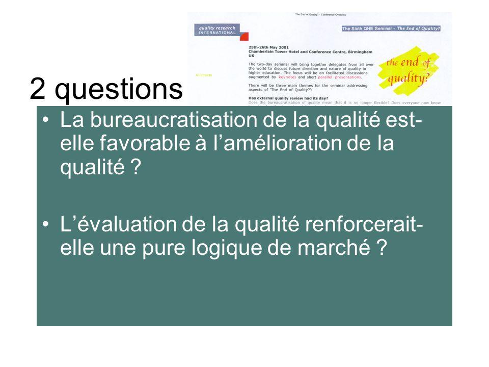 2 questions La bureaucratisation de la qualité est-elle favorable à l'amélioration de la qualité