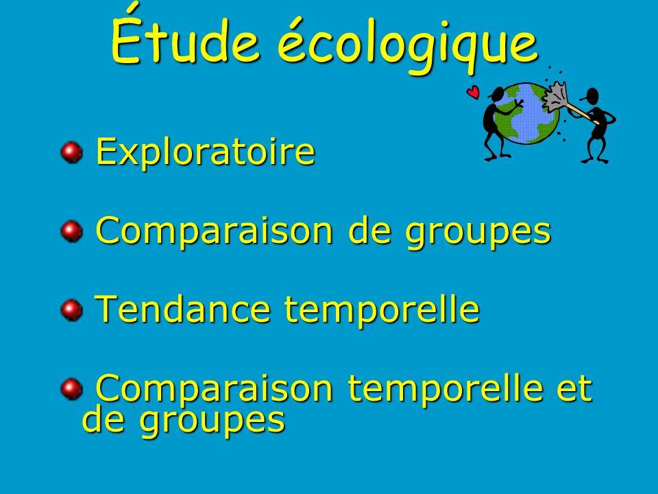 Étude écologique Exploratoire Comparaison de groupes