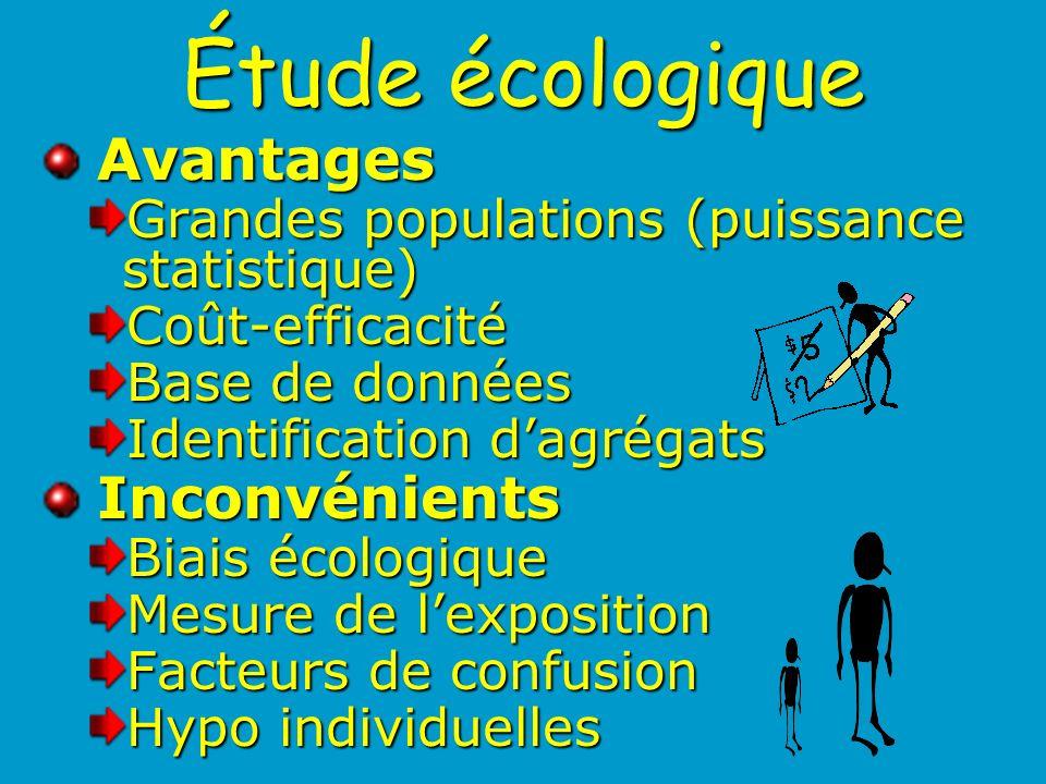 Étude écologique Avantages Inconvénients