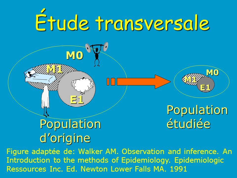 Étude transversale Population étudiée Population d'origine M0 M1 E1 M0