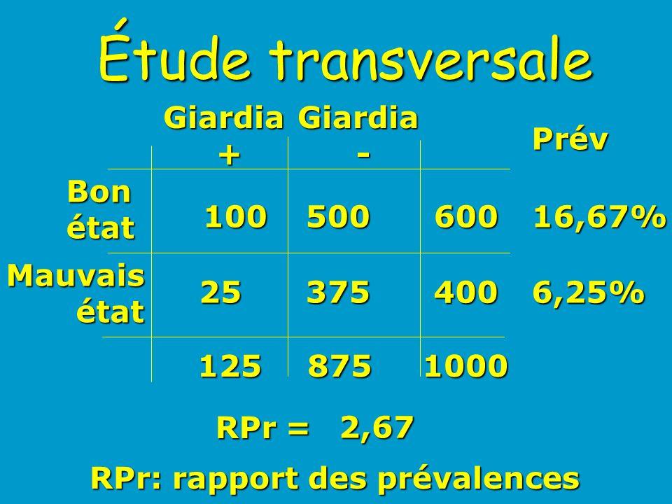 Étude transversale Giardia + Giardia - Prév Bon état 100 500 600
