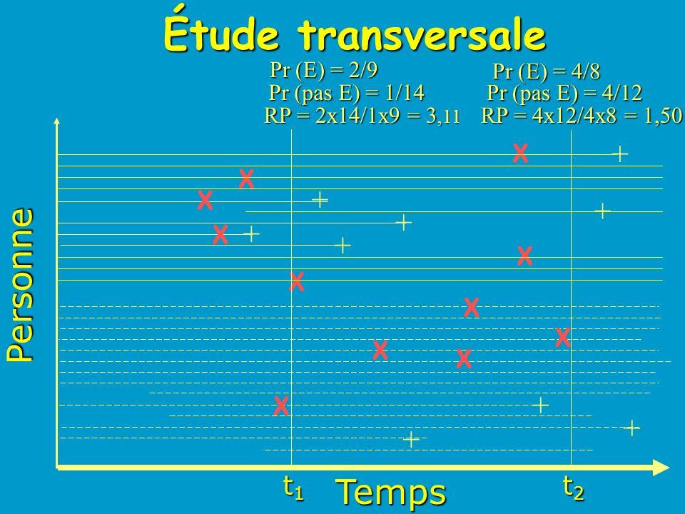 Étude transversale Personne Temps + + + + + + + + + X X X X X X X X X