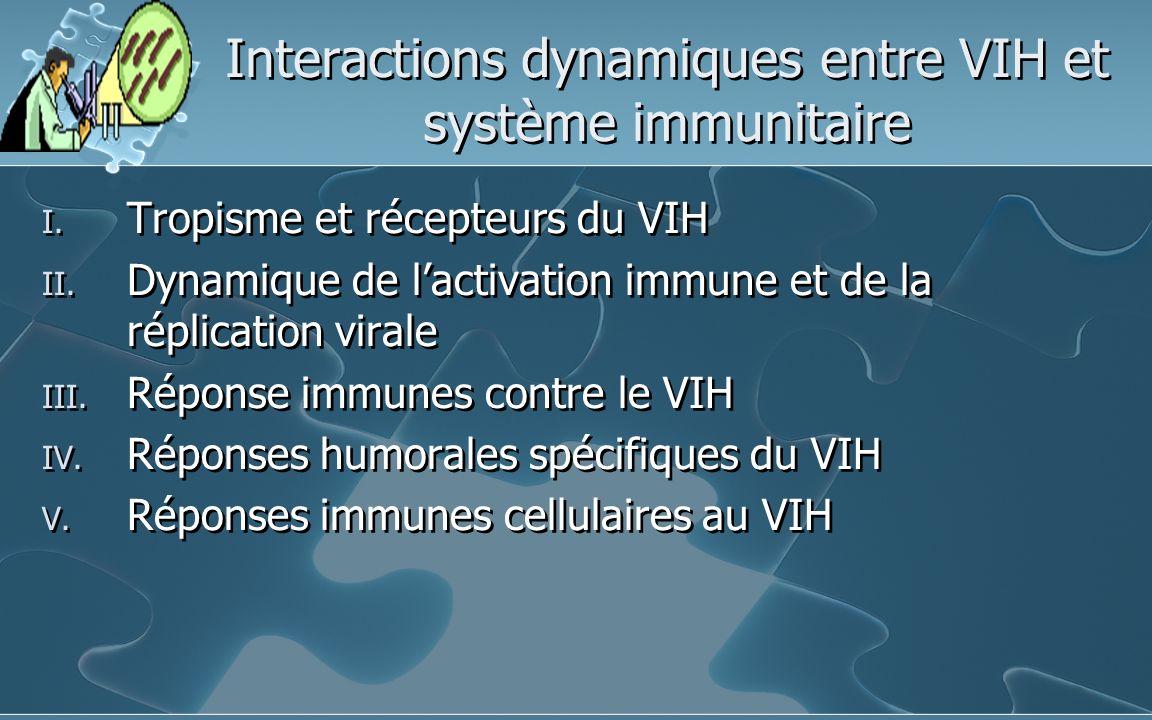 Interactions dynamiques entre VIH et système immunitaire