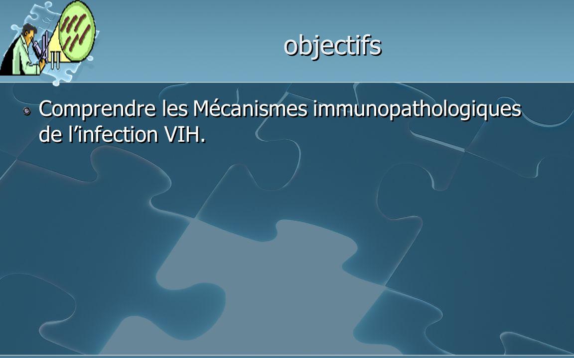 objectifs Comprendre les Mécanismes immunopathologiques de l'infection VIH.