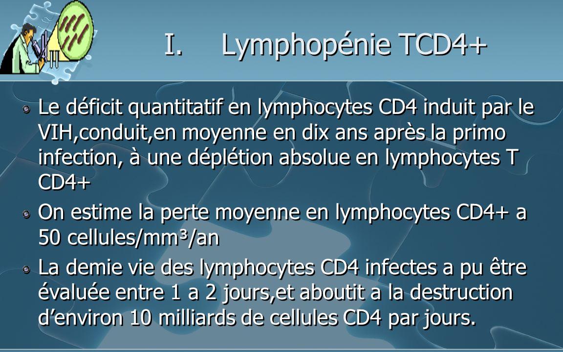 Lymphopénie TCD4+
