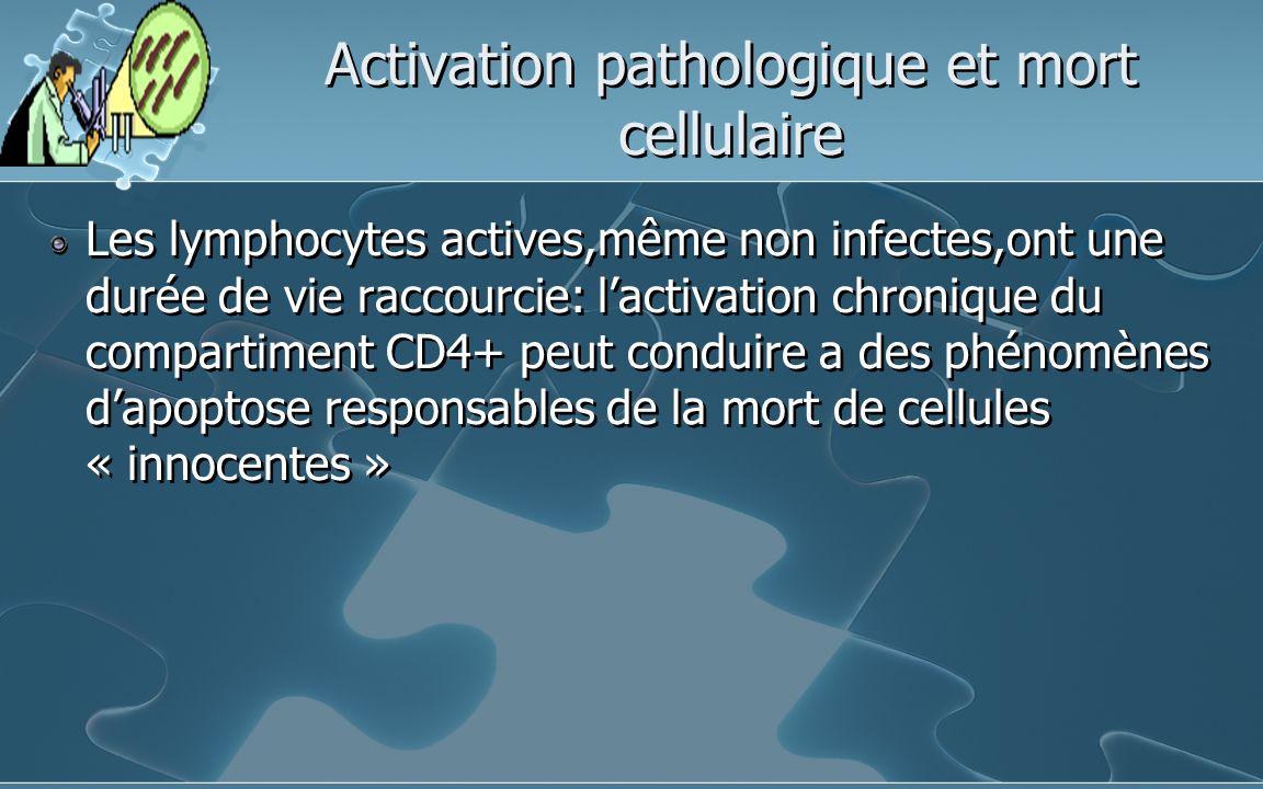 Activation pathologique et mort cellulaire