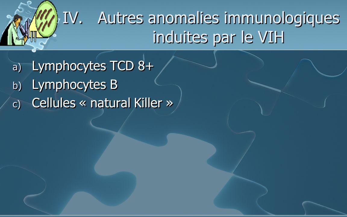 Autres anomalies immunologiques induites par le VIH