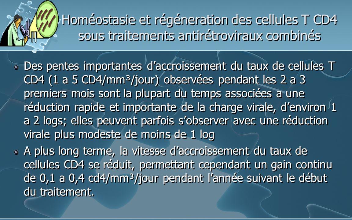 Homéostasie et régéneration des cellules T CD4 sous traitements antirétroviraux combinés