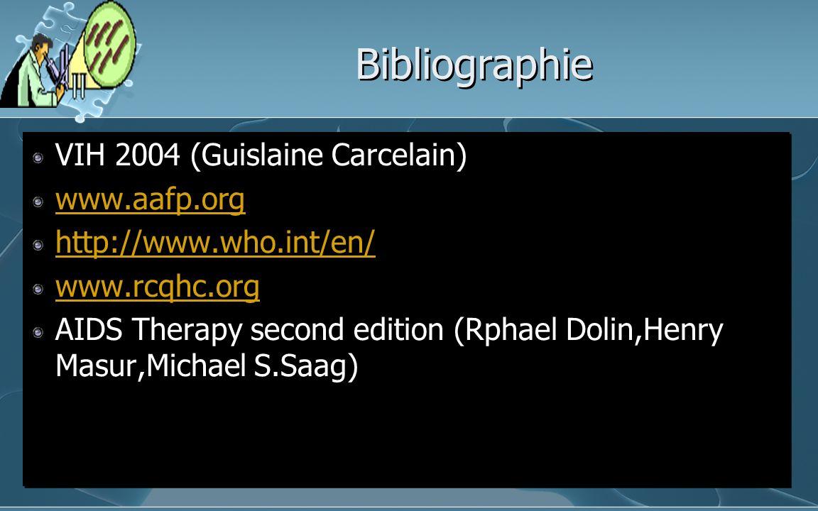 Bibliographie VIH 2004 (Guislaine Carcelain) www.aafp.org