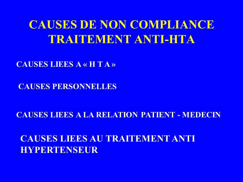 CAUSES DE NON COMPLIANCE TRAITEMENT ANTI-HTA