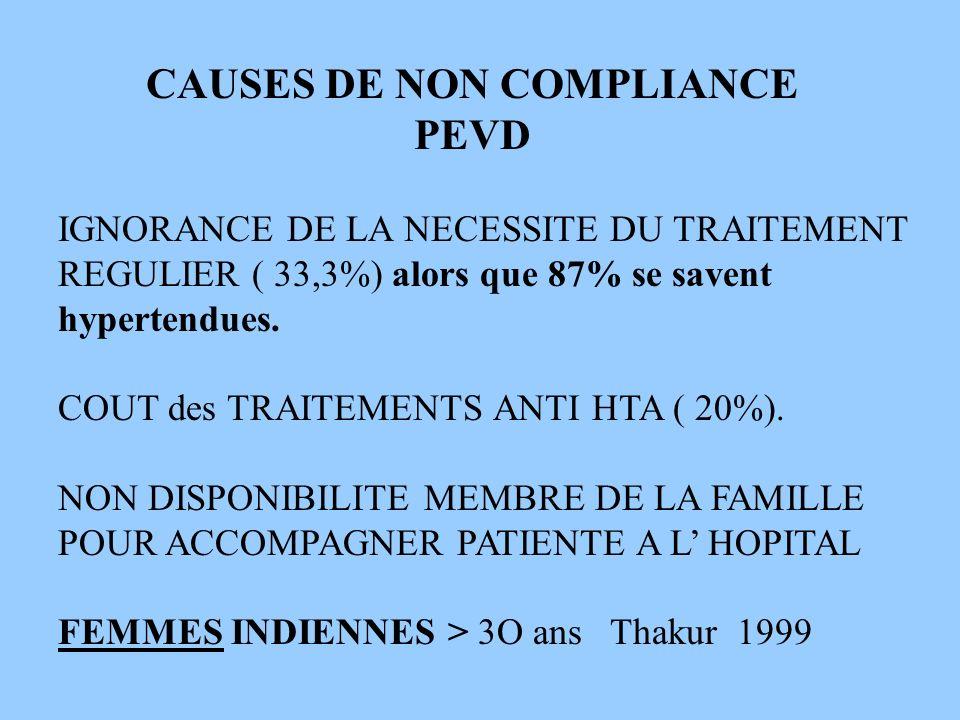 CAUSES DE NON COMPLIANCE PEVD