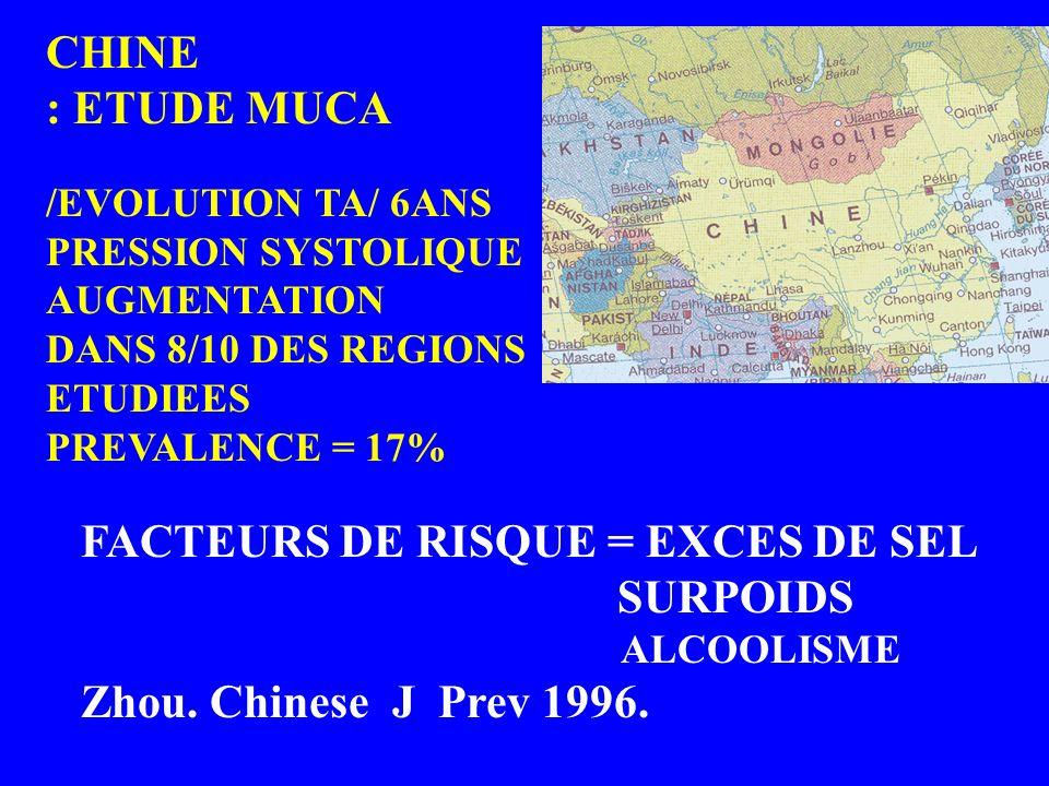 FACTEURS DE RISQUE = EXCES DE SEL SURPOIDS Zhou. Chinese J Prev 1996.