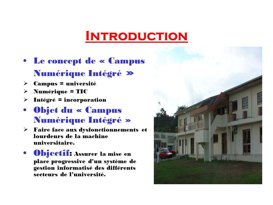 Introduction Le concept de « Campus Numérique Intégré »
