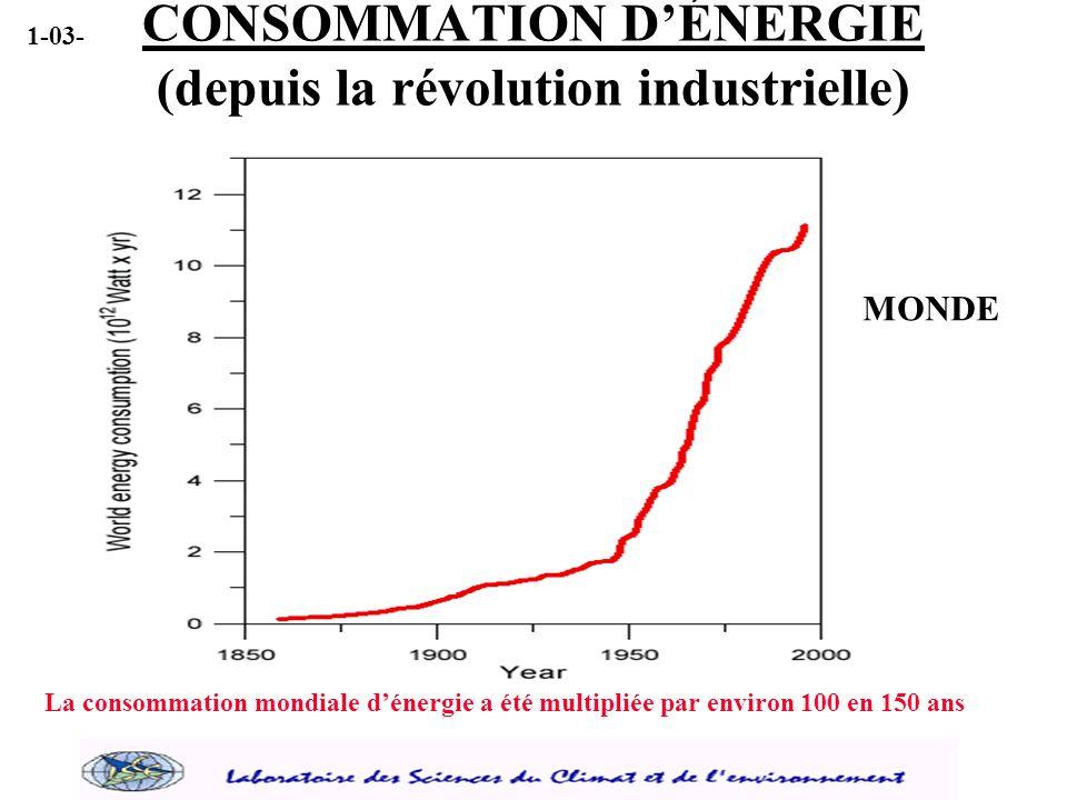 CONSOMMATION D'ÉNERGIE (depuis la révolution industrielle)