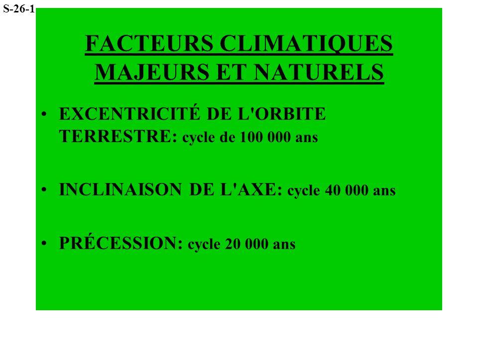 FACTEURS CLIMATIQUES MAJEURS ET NATURELS