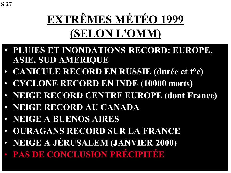 EXTRÊMES MÉTÉO 1999 (SELON L OMM)