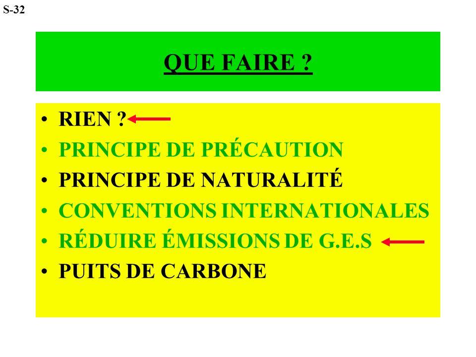 QUE FAIRE RIEN PRINCIPE DE PRÉCAUTION PRINCIPE DE NATURALITÉ