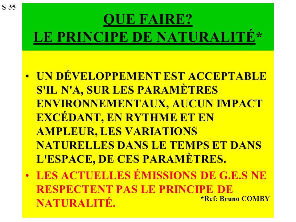 QUE FAIRE LE PRINCIPE DE NATURALITÉ*