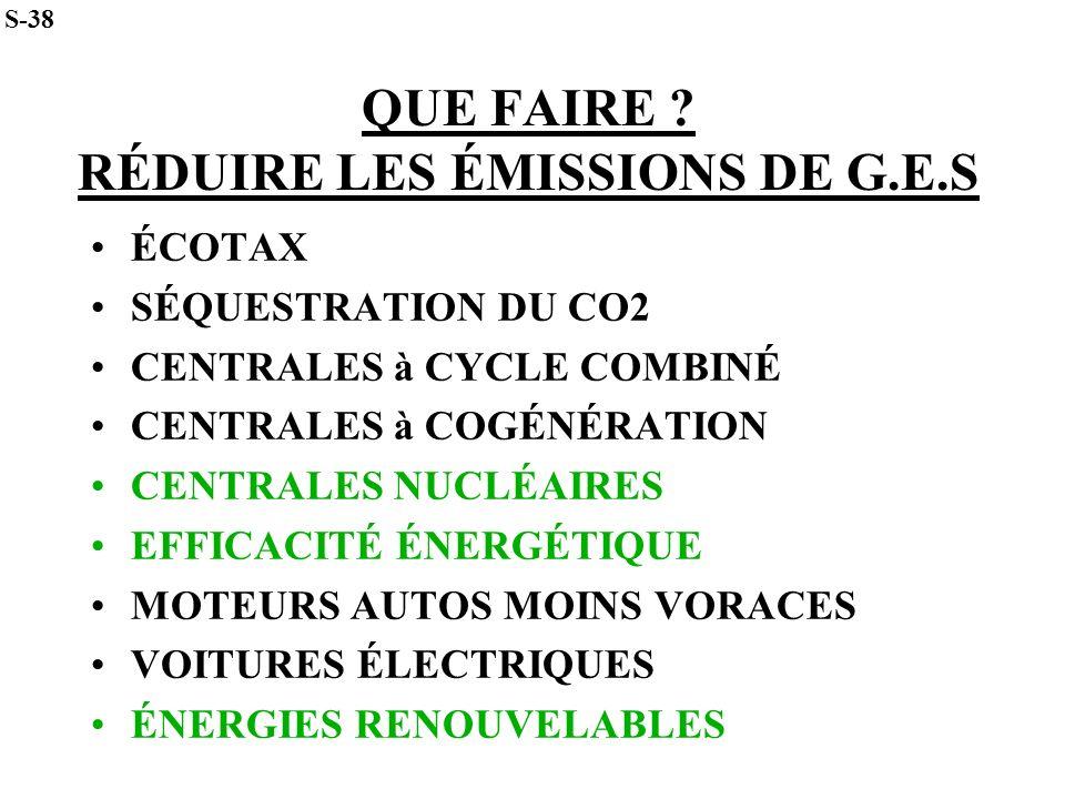 QUE FAIRE RÉDUIRE LES ÉMISSIONS DE G.E.S