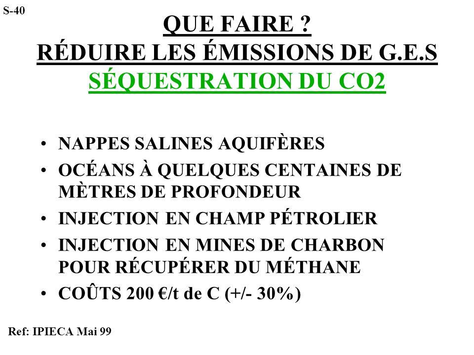 QUE FAIRE RÉDUIRE LES ÉMISSIONS DE G.E.S SÉQUESTRATION DU CO2