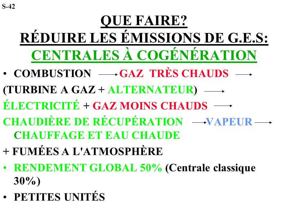 QUE FAIRE RÉDUIRE LES ÉMISSIONS DE G.E.S: CENTRALES À COGÉNÉRATION