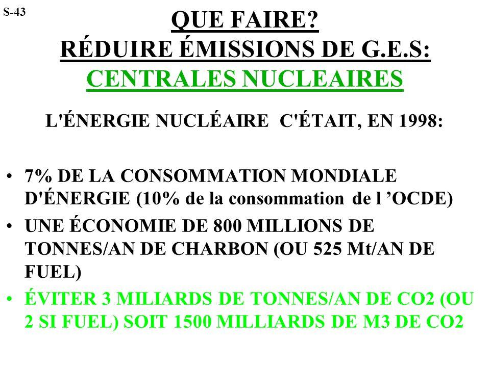 QUE FAIRE RÉDUIRE ÉMISSIONS DE G.E.S: CENTRALES NUCLEAIRES
