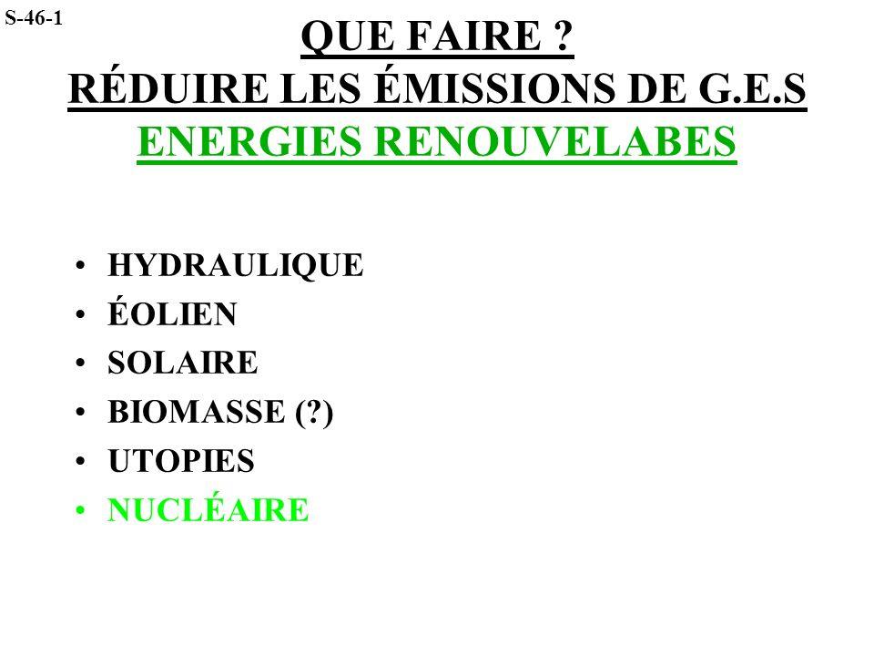 QUE FAIRE RÉDUIRE LES ÉMISSIONS DE G.E.S ENERGIES RENOUVELABES