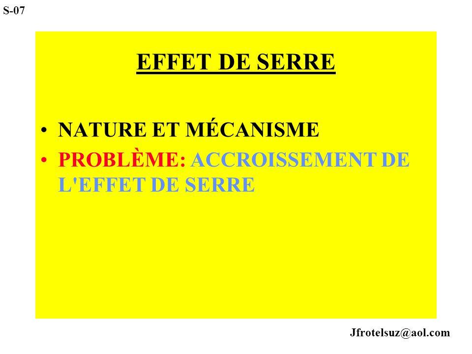 EFFET DE SERRE NATURE ET MÉCANISME